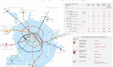Станет ли Домодедово Москвой в ближайшее время и как расширится город?
